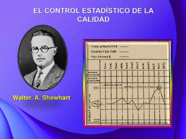 EE.UU Walter Shewhart- control estadístico de la calidad