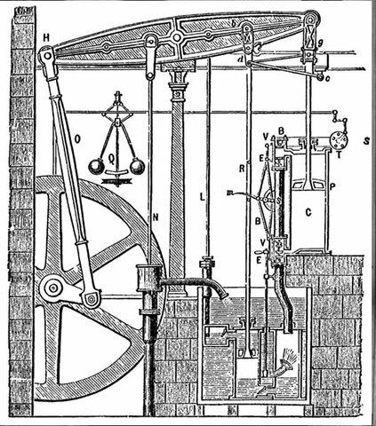 Steam Engine was invented