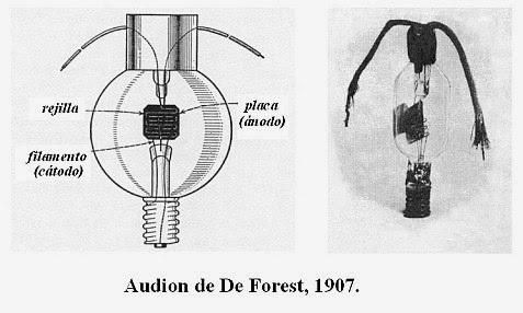 Invención del triodo.