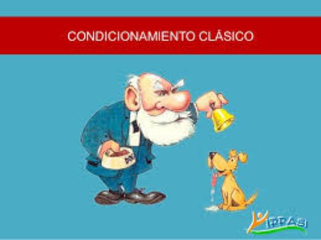 Conductismo Radical