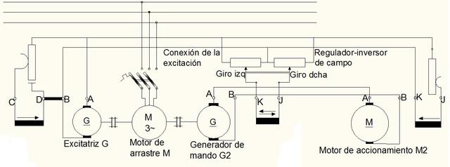 Sistema Ward-Leonard