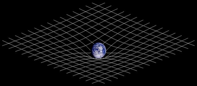 Descobriment de la gravetat
