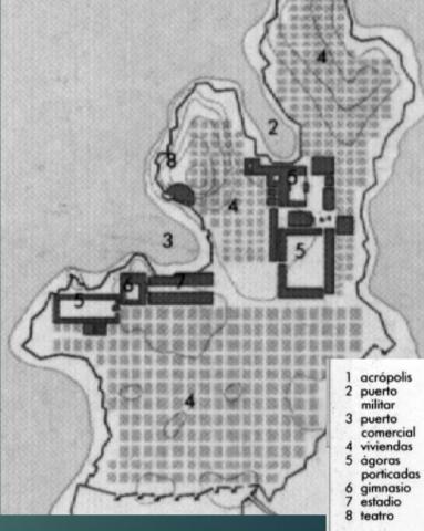 Urbanismo Helenístico