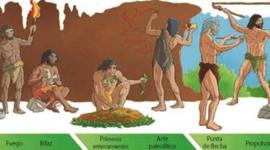 Paleolitic timeline