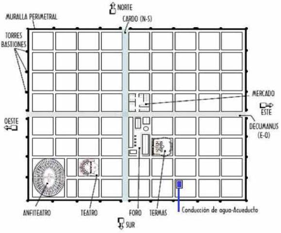 Plano de la Ciudad Romana