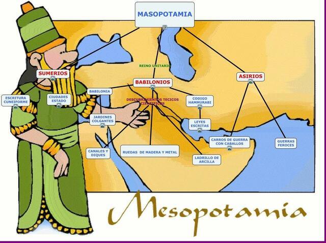 MESOPOTAMIA  (3500 a.c. - 539 a.c.)
