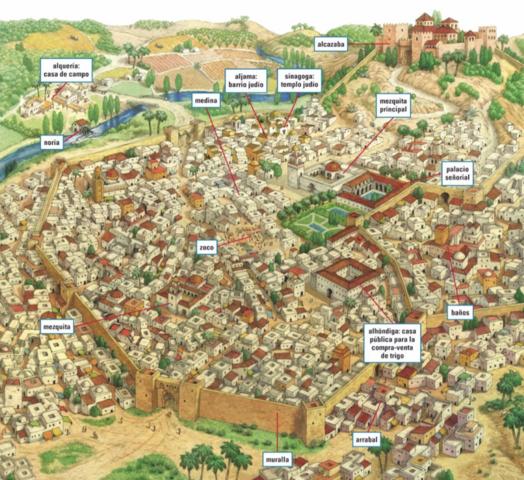 Ciudad Islámica