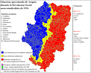 Ofensiva de Huesca.