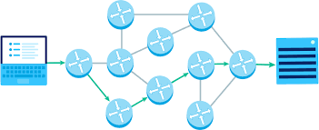 Packet Computing for inter-connection is born