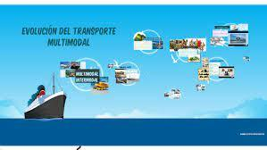 Evolución y desarrollo del transporte multimodal