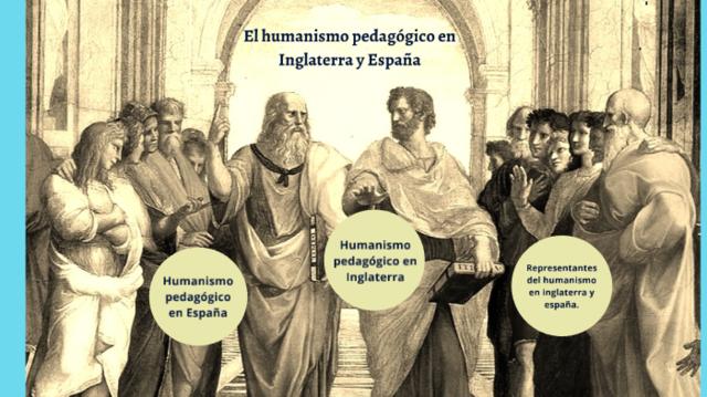 Humanismo pedagógico XV-XVI