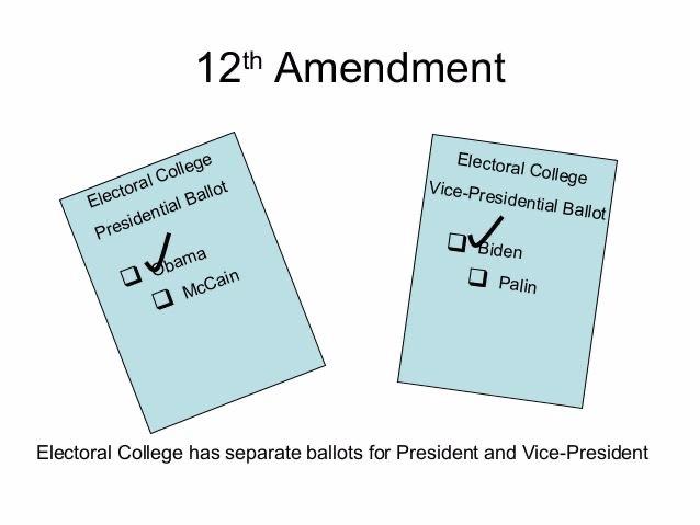 12th Amendment Ratified