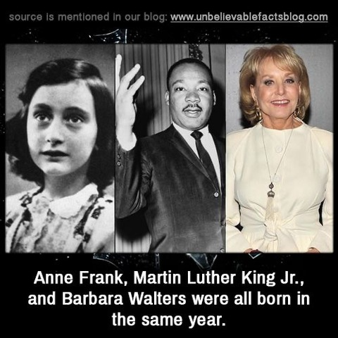 Anne Frank, MLK, and Barbara Walters are born