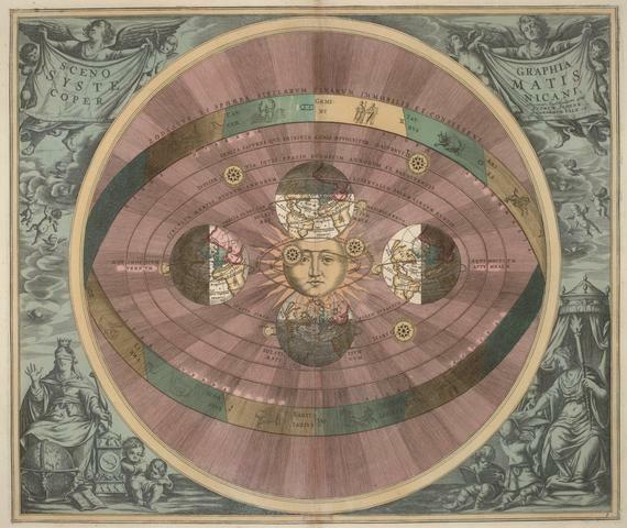 O Sol como o centro do universo