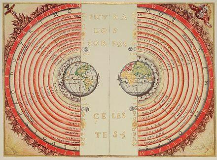 A Terra como o centro do universo