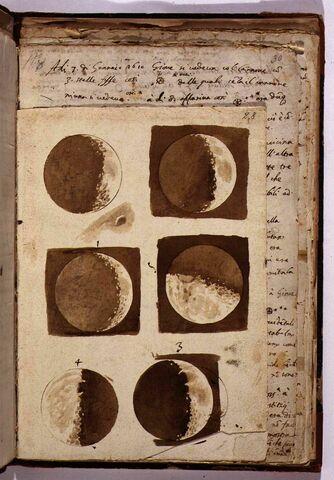 A Lua não é uma esfera perfeita!
