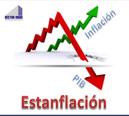 Estanflación