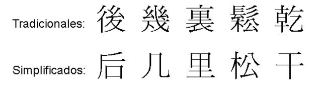 Simplificación de los caracteres en China
