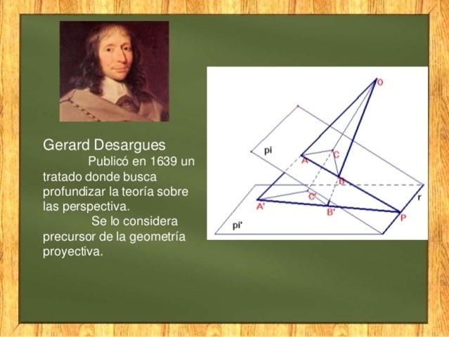 Evolución de la geometría