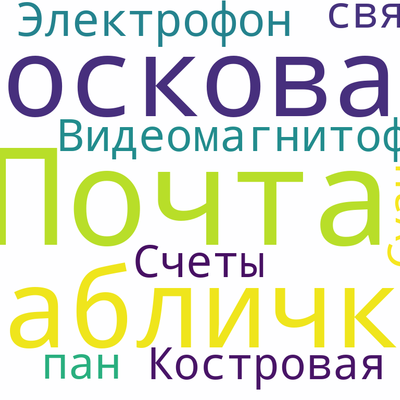 Предыстория информатики (Горбунова) timeline