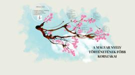 A magyar nyelv történeti korszakai timeline