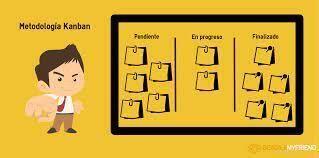 """El método """"Kanban"""" se une al concepto de cadena de suministro."""