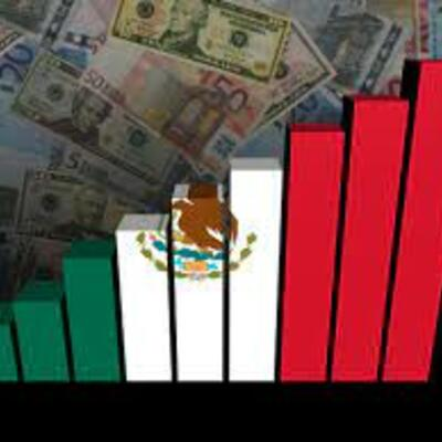 Inversión Extranjera Directa en México timeline