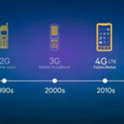 L'evolució del telèfon timeline