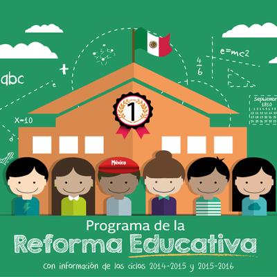 """""""Las reformas educativas en México"""" timeline"""