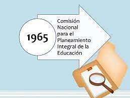 Se instauró la Comisión Nacional para el Planeamiento Integral de la Educación.