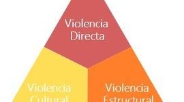 El concepto de paz. timeline
