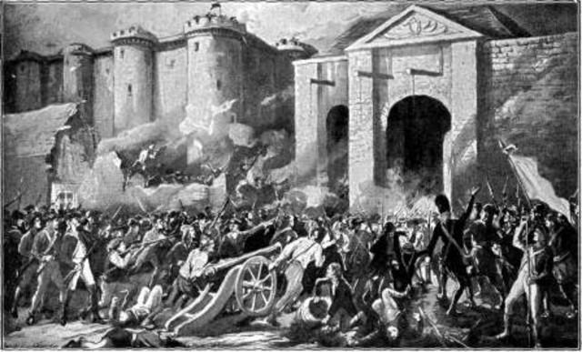 'Great Fear' begins as peasants revolt across France.