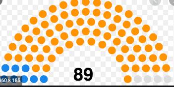 Senate Act