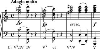 """Symphony #1 in C Major"""