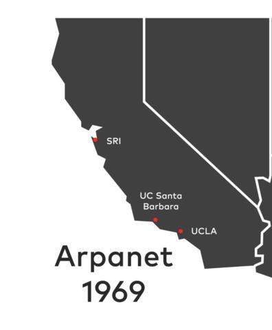 ARPANET как ведущая организация по исследованию в области компьютерных сетей