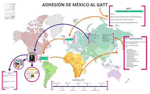 Adhesión de México al GATT