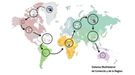 Evolución del Sistema Multilateral de Comercio timeline