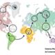 Evolución del sistema multilateral de comercio