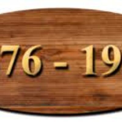 1876-1900 timeline