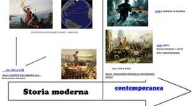 Storia medievale e moderna timeline