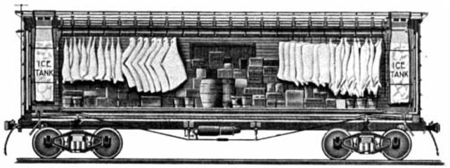 Refrigeration (Meat-Packing)