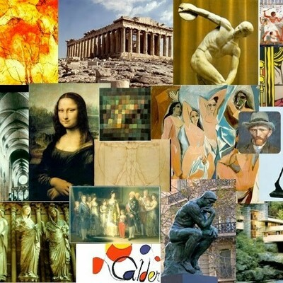 EIX CRONOLÒGIC S.XIX-XX Ainhoa Funes B2B timeline