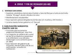 Sublevación de los sargentos de los barracones de San Gil