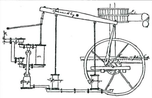 Máquina de vapor de James Watt