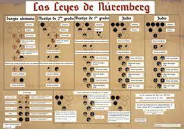 LEYES DE NÚREMBERG