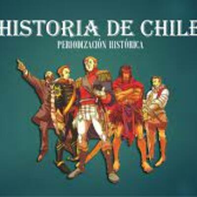 Historia de Chile timeline