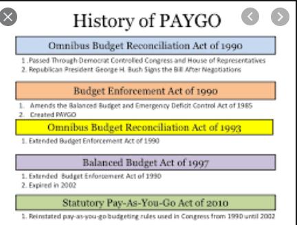 1990 Budget Enforcement Act