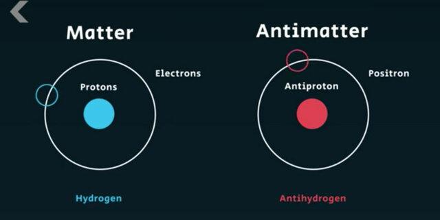 Antipartículas
