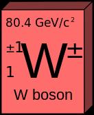 Bosones en Interacciones Débiles
