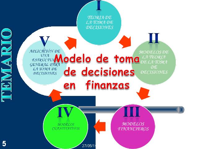 TEORÍA DE TOMA DE DECISIONES